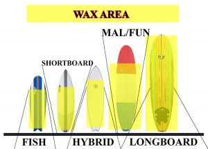 surfboard waxing area