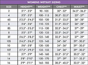 Womens wetsuit recommended size guide