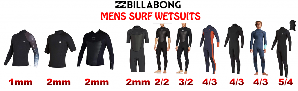 billabong mens wetsuit review
