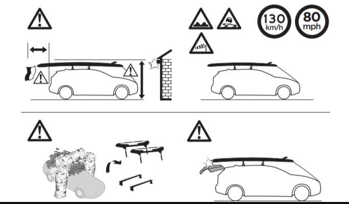 thule surfboard safety guide