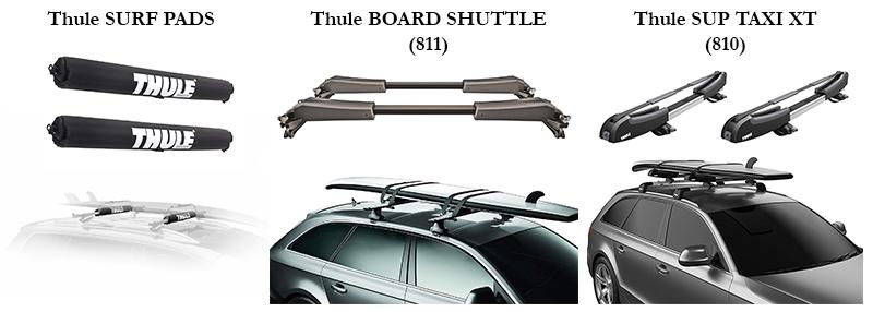 best racks by thule