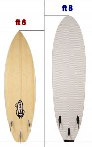 different surfboard dimensions