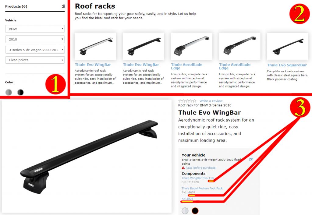 thule roof racks buying guide