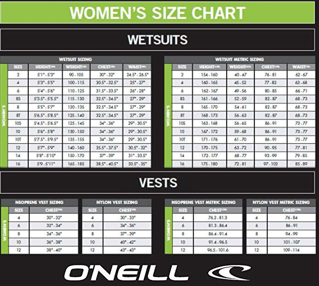 oneill womens wetsuits size chart