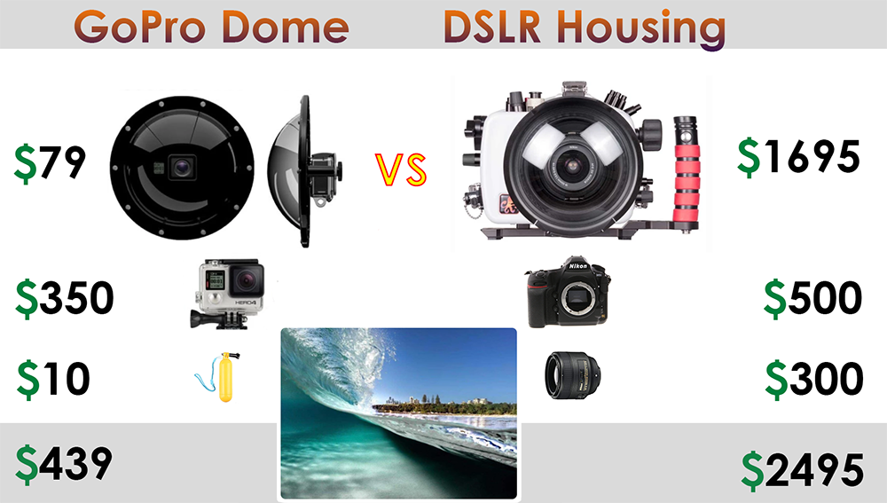 gopro dome vs dslr