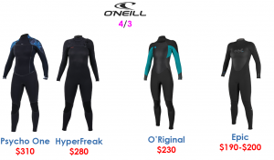 o'neill womens surf wetsuits