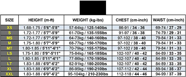 quiksilver mens wetsuit size chart