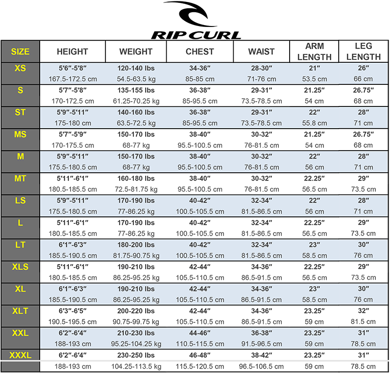 rip curl mens wetsuit size chart
