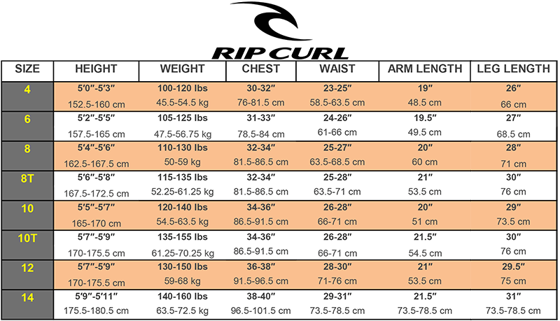 rip curl womens wetsuit size chart