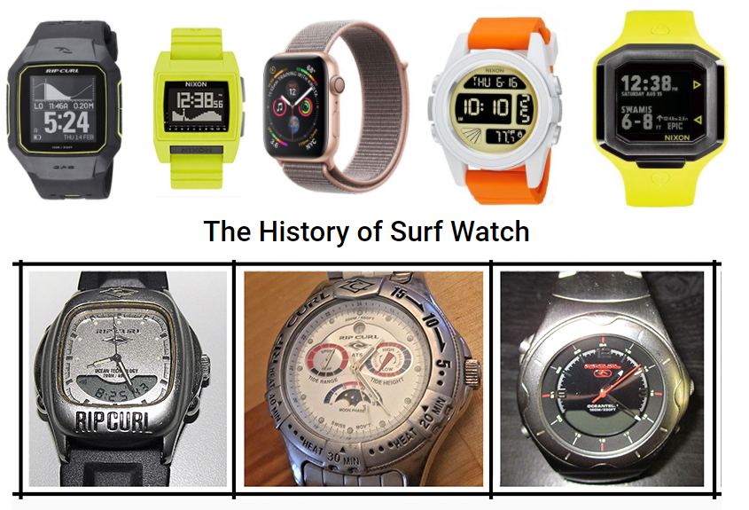 surf watches then and now