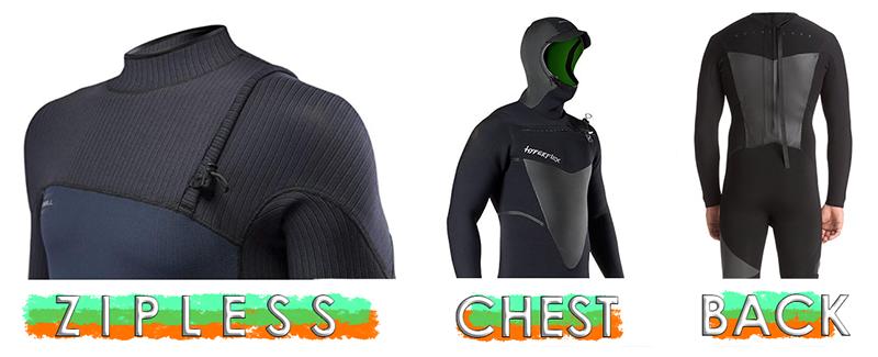 zipless wetsuit features