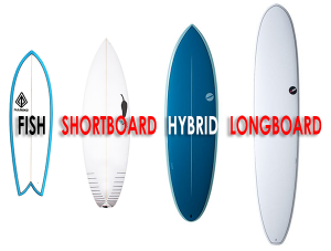different type of surfboards