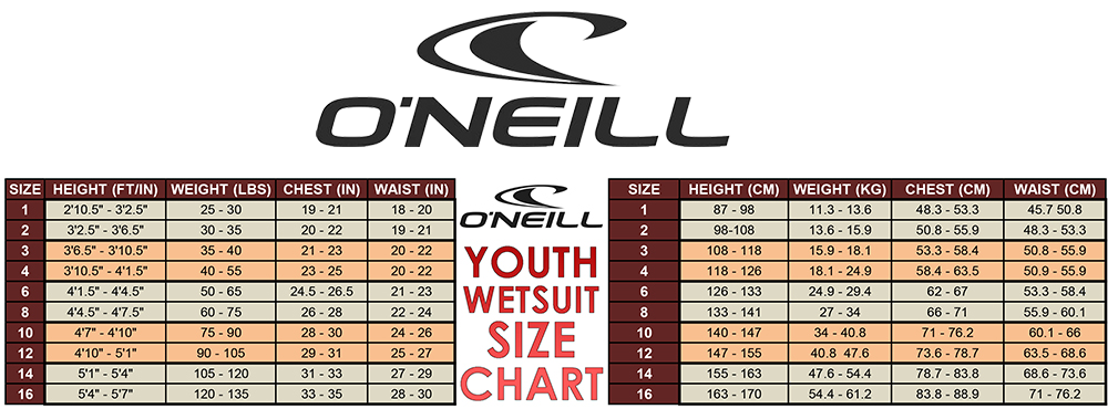 o'neill youths wetsuit size chart